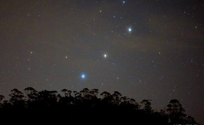 Winter Solstice Star Gazing Evening